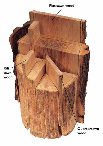 What Is The Difference Between Plain Sawn Quarter Sawn